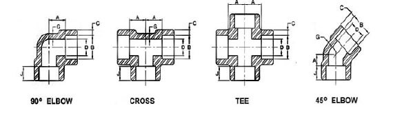 Hastelloy C276 Tube Fittings Dimensions